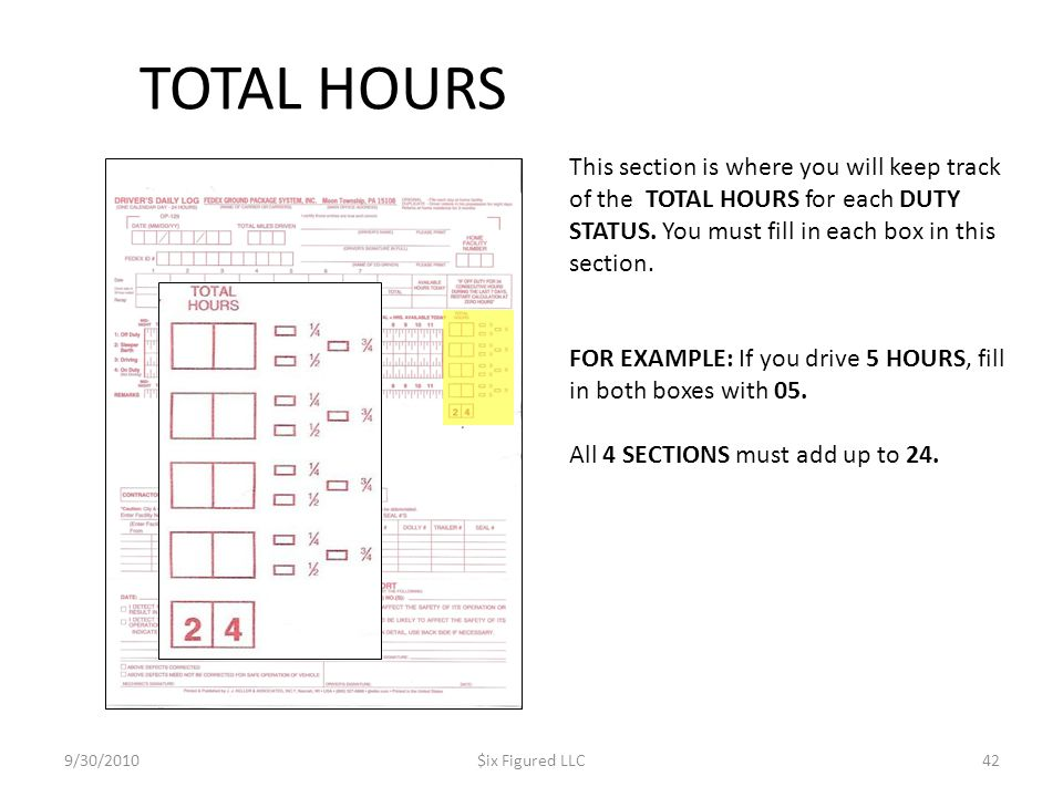 TOTAL HOURS This section is where you will keep track of the TOTAL HOURS for each DUTY STATUS. You must fill in each box in this section.