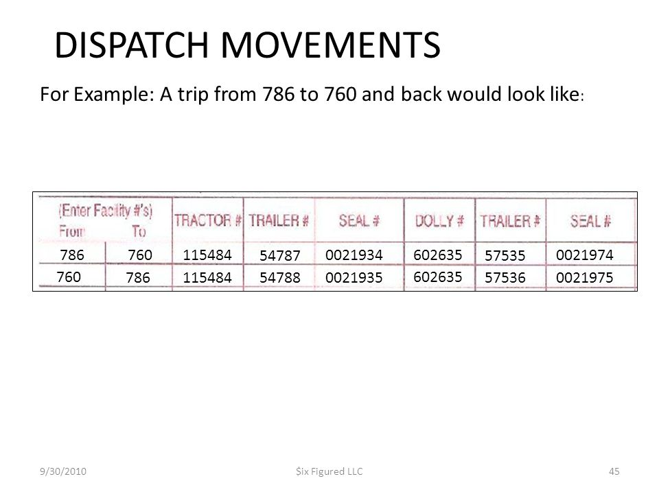 DISPATCH MOVEMENTS For Example: A trip from 786 to 760 and back would look like: 786. 760. 115484.