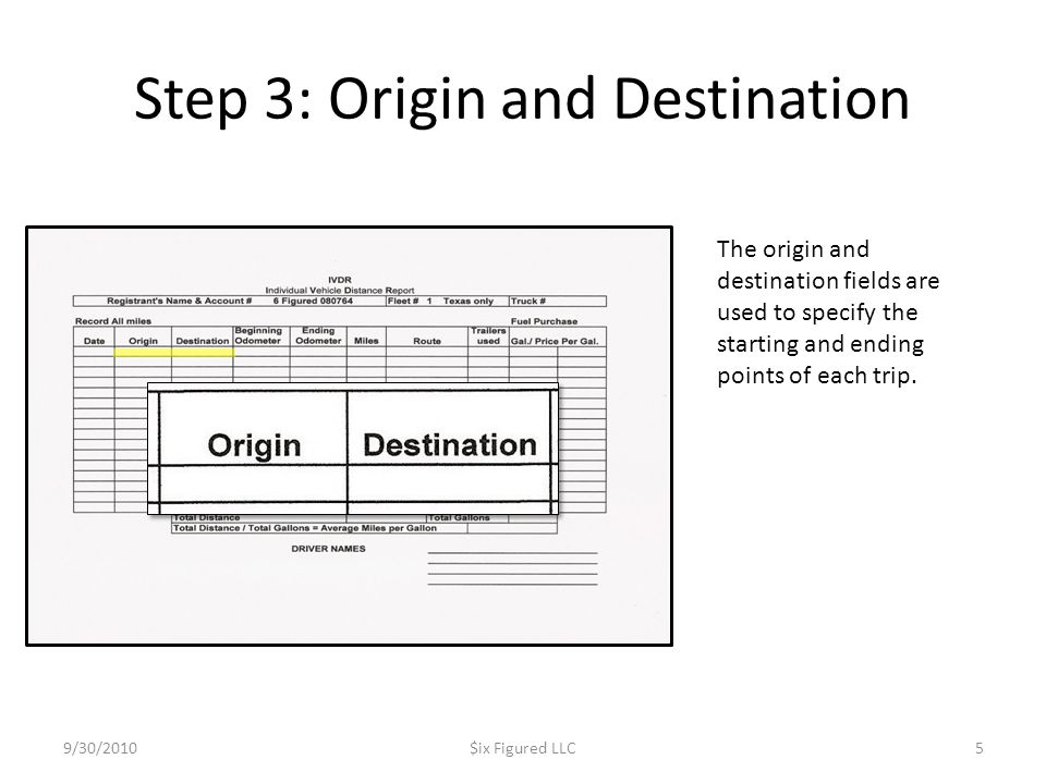 Step 3: Origin and Destination