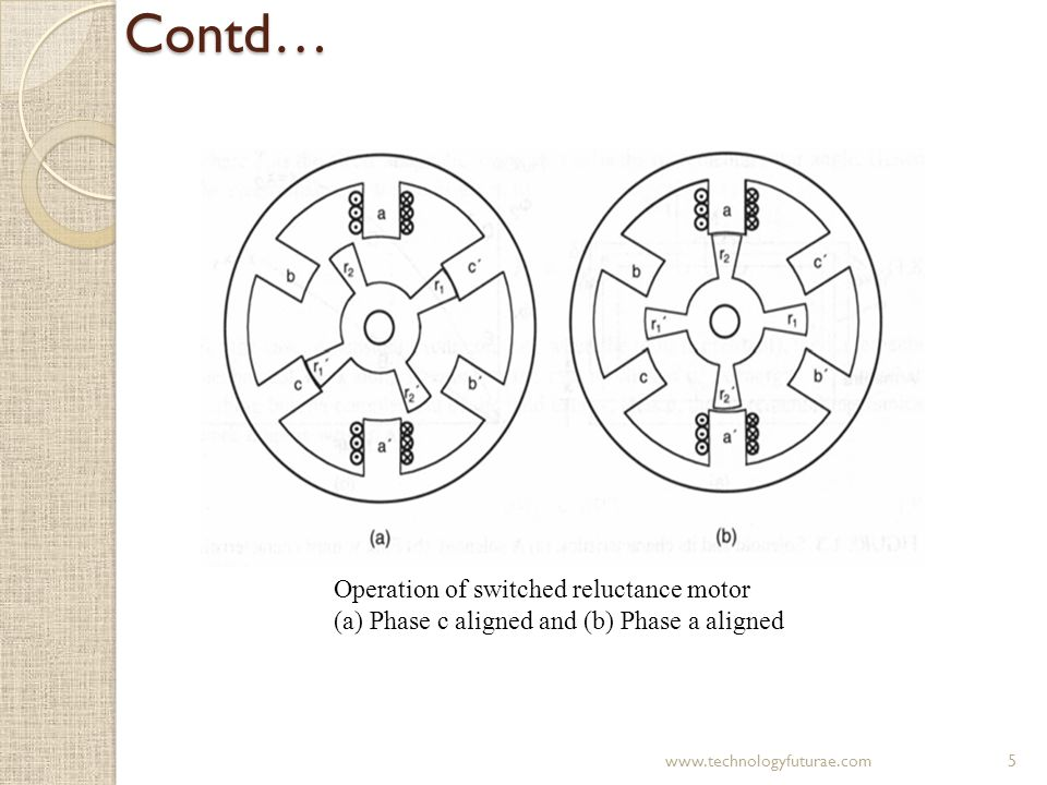 Contd… Operation of switched reluctance motor