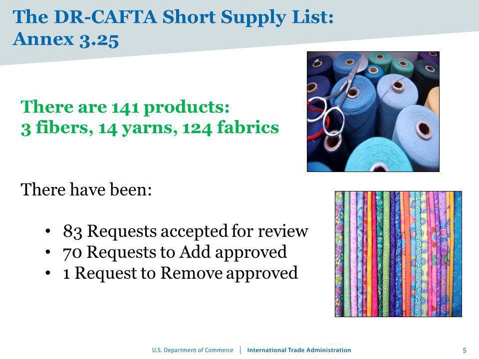 The DR-CAFTA Short Supply List: Annex 3.25
