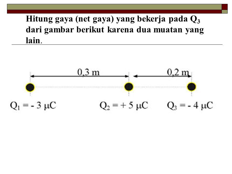 Hitung gaya (net gaya) yang bekerja pada Q3 dari gambar berikut karena dua muatan yang lain.