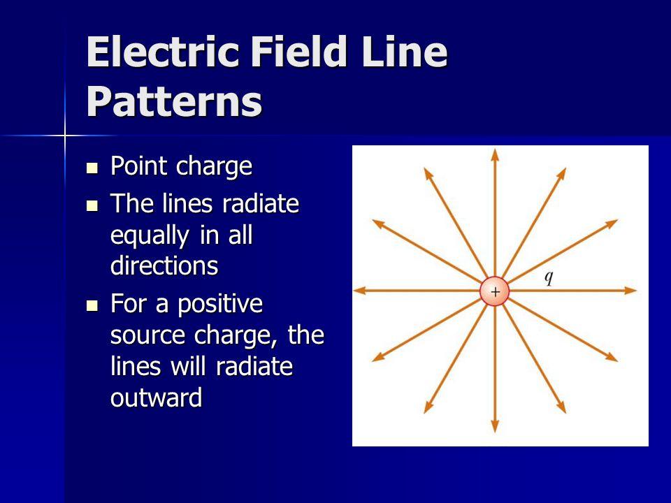 Electric Field Line Patterns
