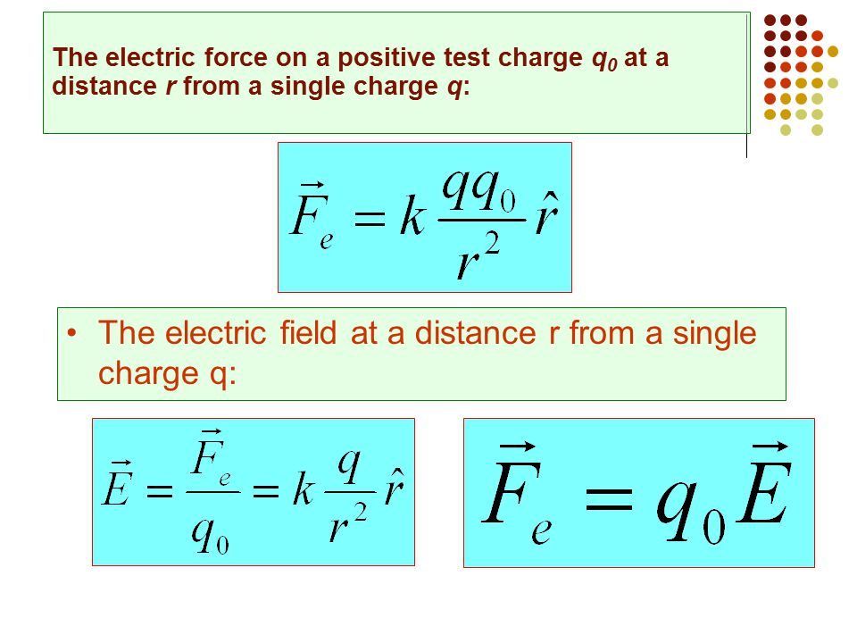 The electric field at a distance r from a single charge q: