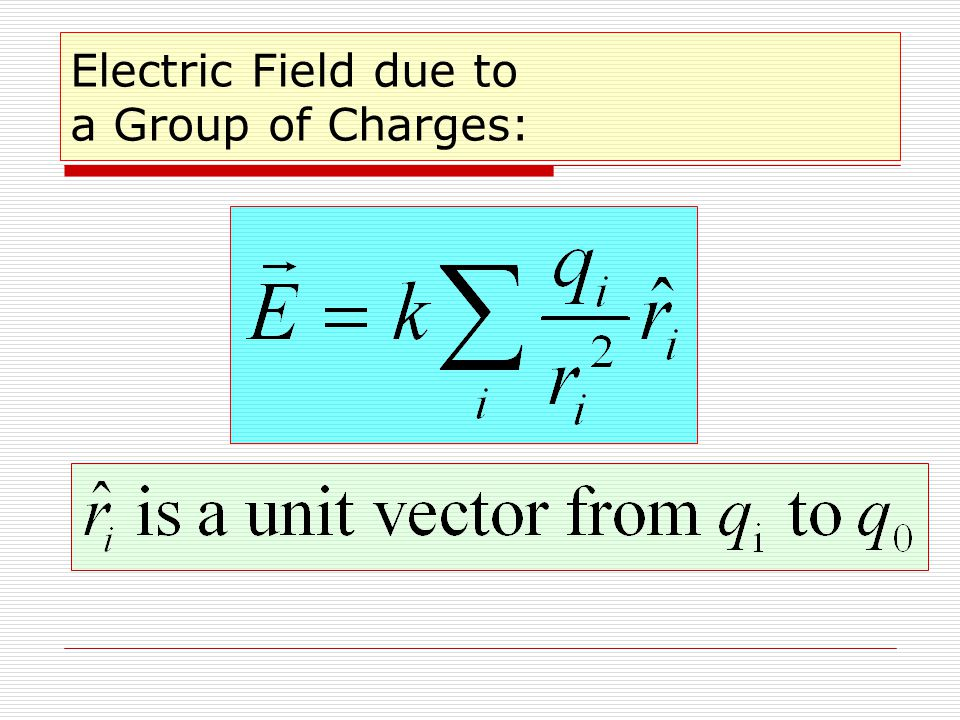 Electric Field due to a Group of Charges: