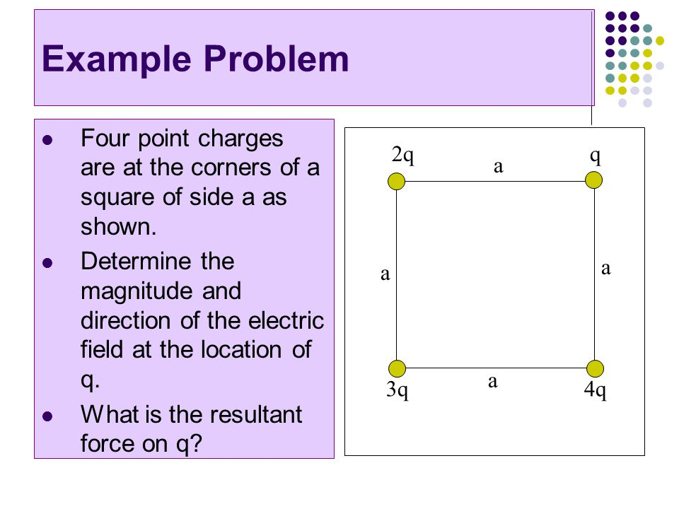 Example Problem Four point charges are at the corners of a square of side a as shown.