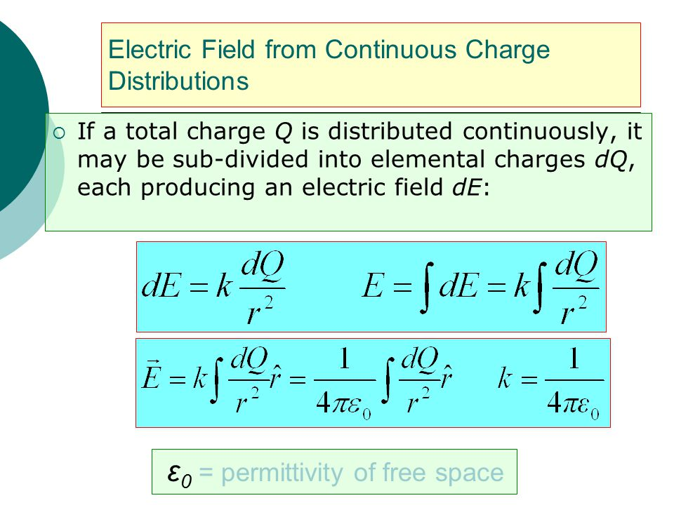 Electric Field from Continuous Charge Distributions