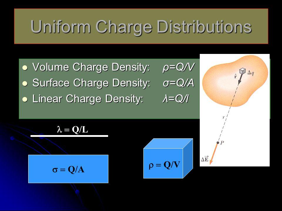 Uniform Charge Distributions