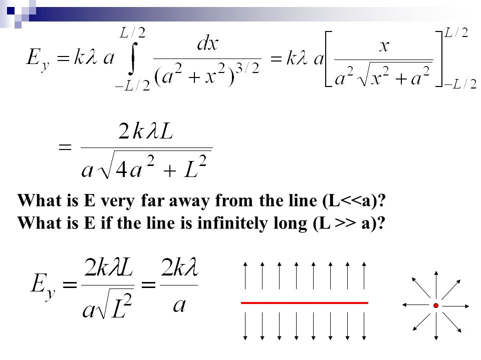 What is E very far away from the line (L<<a)