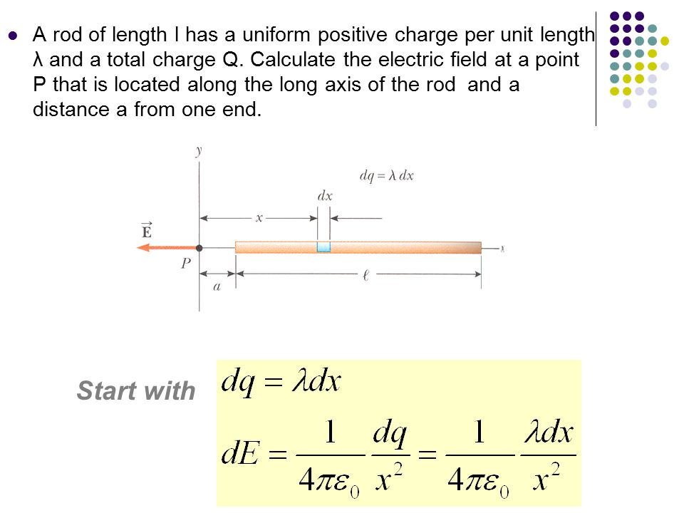 A rod of length l has a uniform positive charge per unit length λ and a total charge Q. Calculate the electric field at a point P that is located along the long axis of the rod and a distance a from one end.