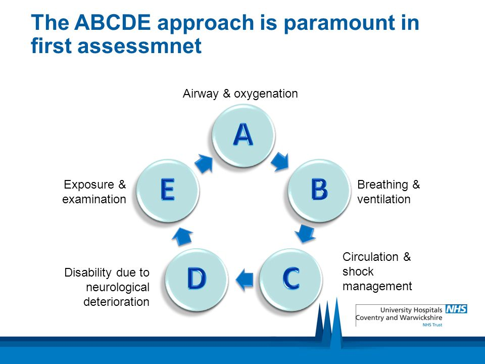 The ABCDE approach is paramount in first assessmnet