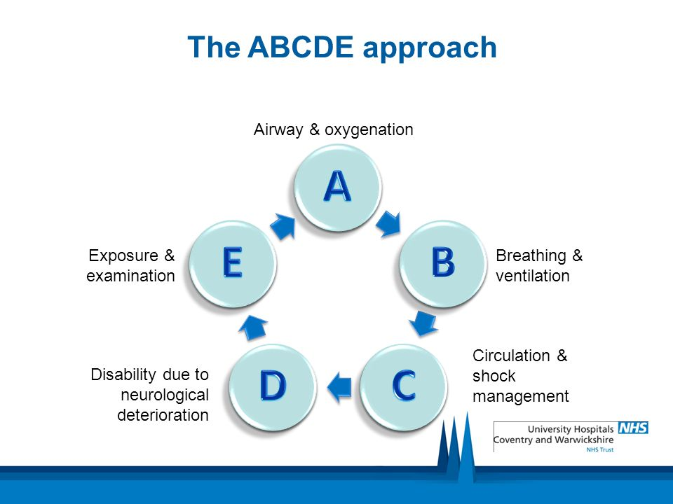 A E B D C The ABCDE approach Airway & oxygenation