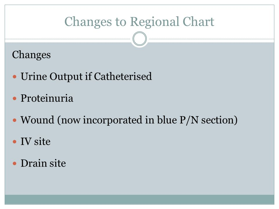 Changes to Regional Chart