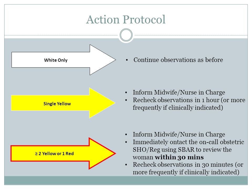 Action Protocol Continue observations as before