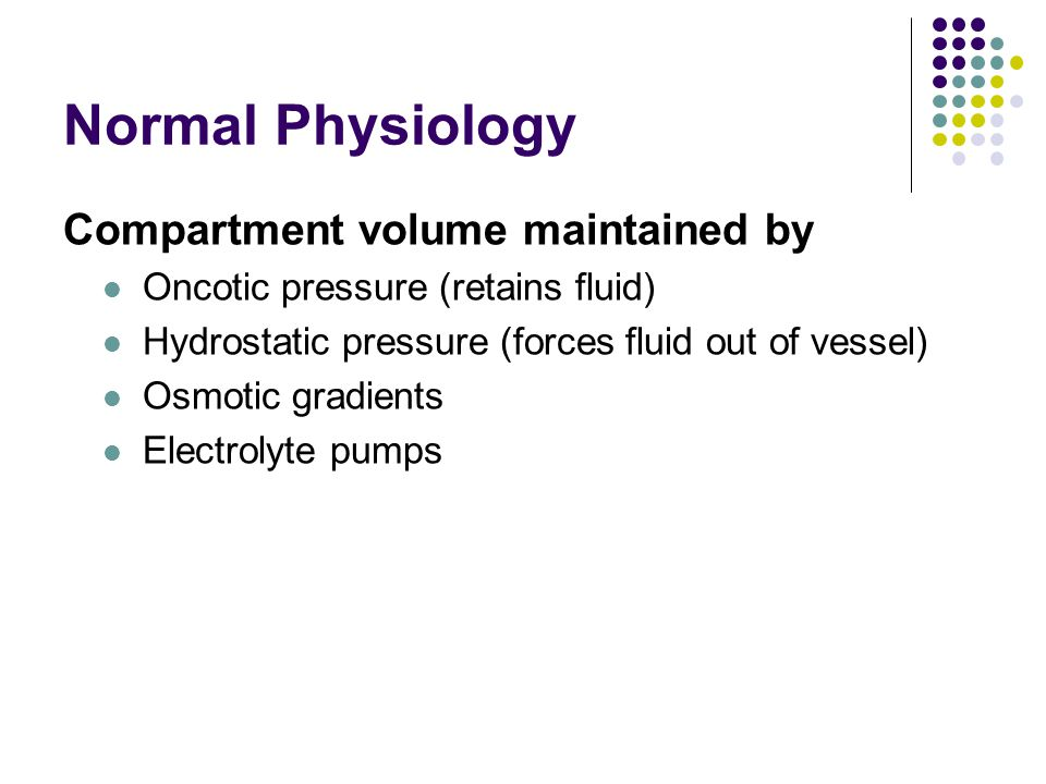 Normal Physiology Compartment volume maintained by