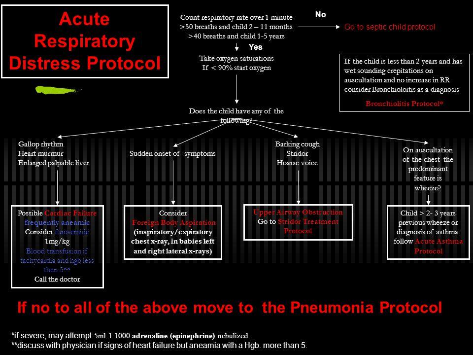 Acute Respiratory Distress Protocol