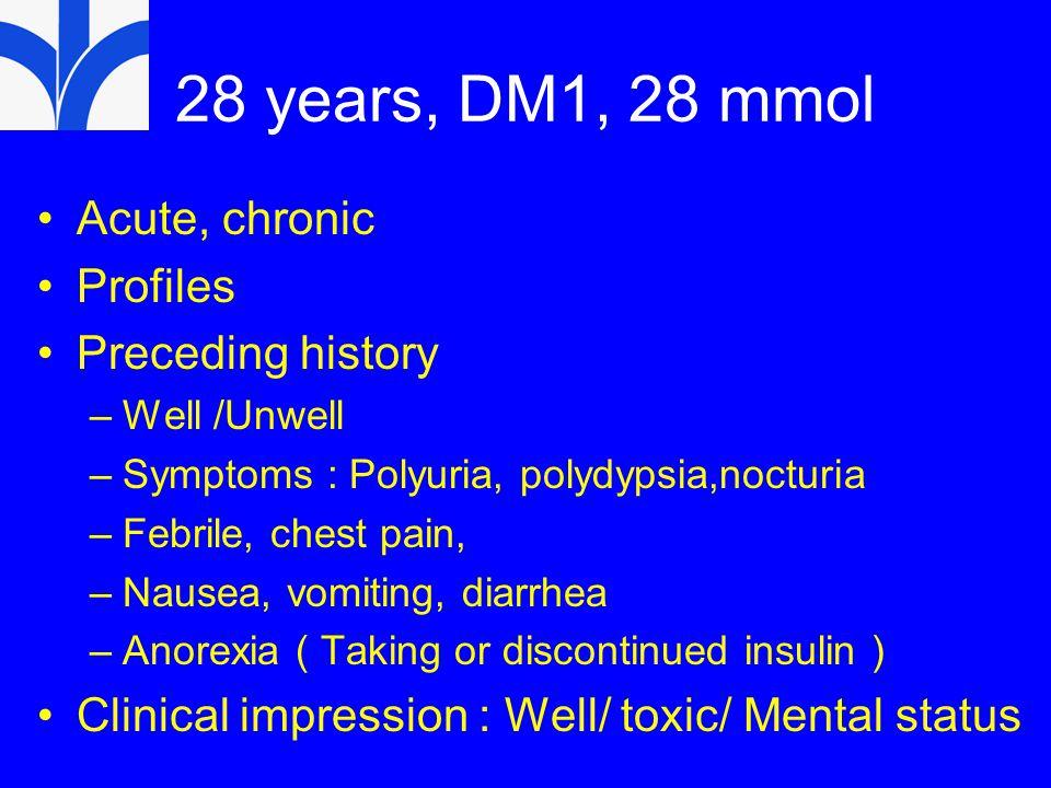 28 years, DM1, 28 mmol Acute, chronic Profiles Preceding history