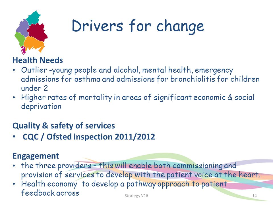 Drivers for change Health Needs Quality & safety of services