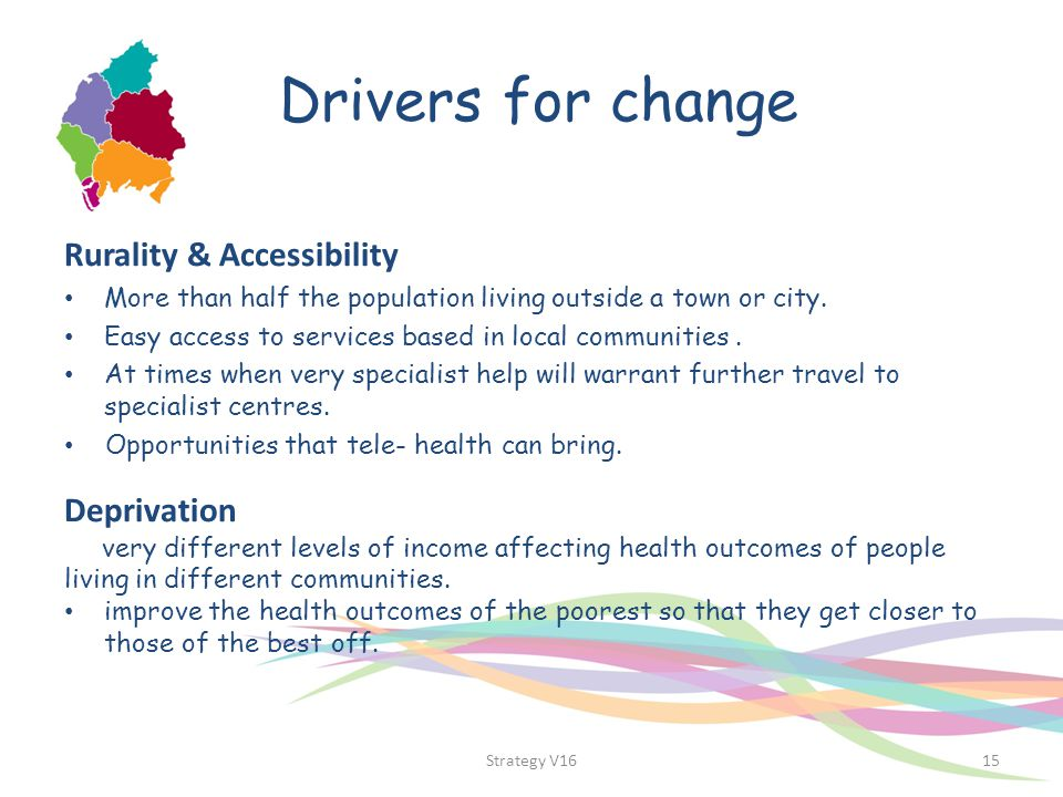 Drivers for change Rurality & Accessibility Deprivation