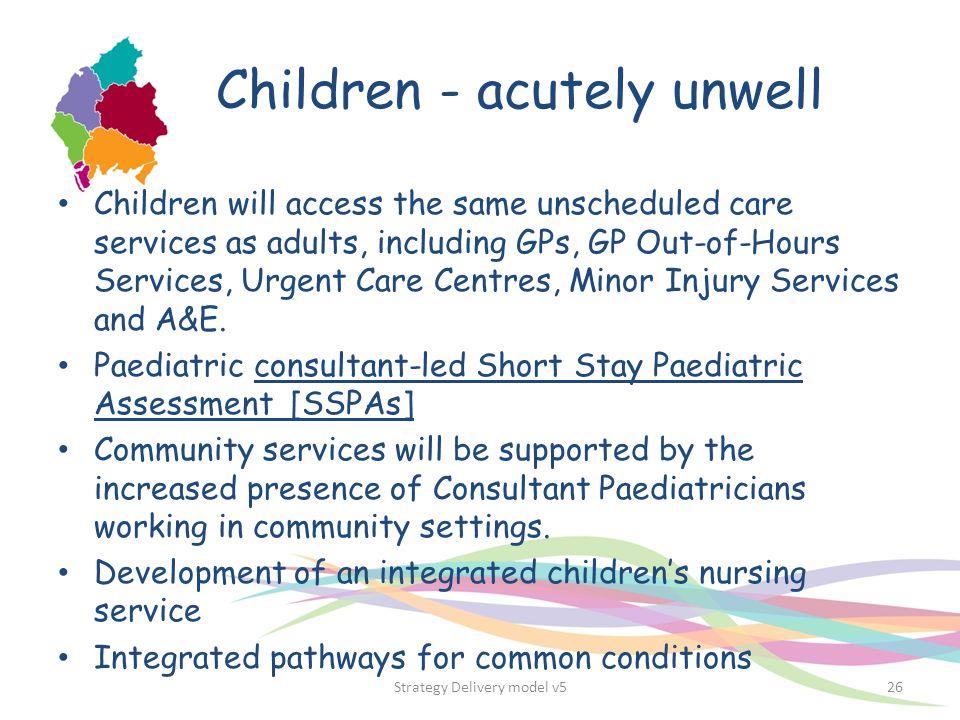 Children - acutely unwell