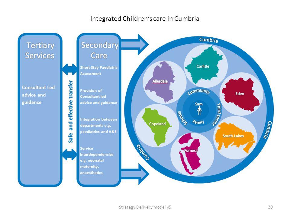 Integrated Children's care in Cumbria