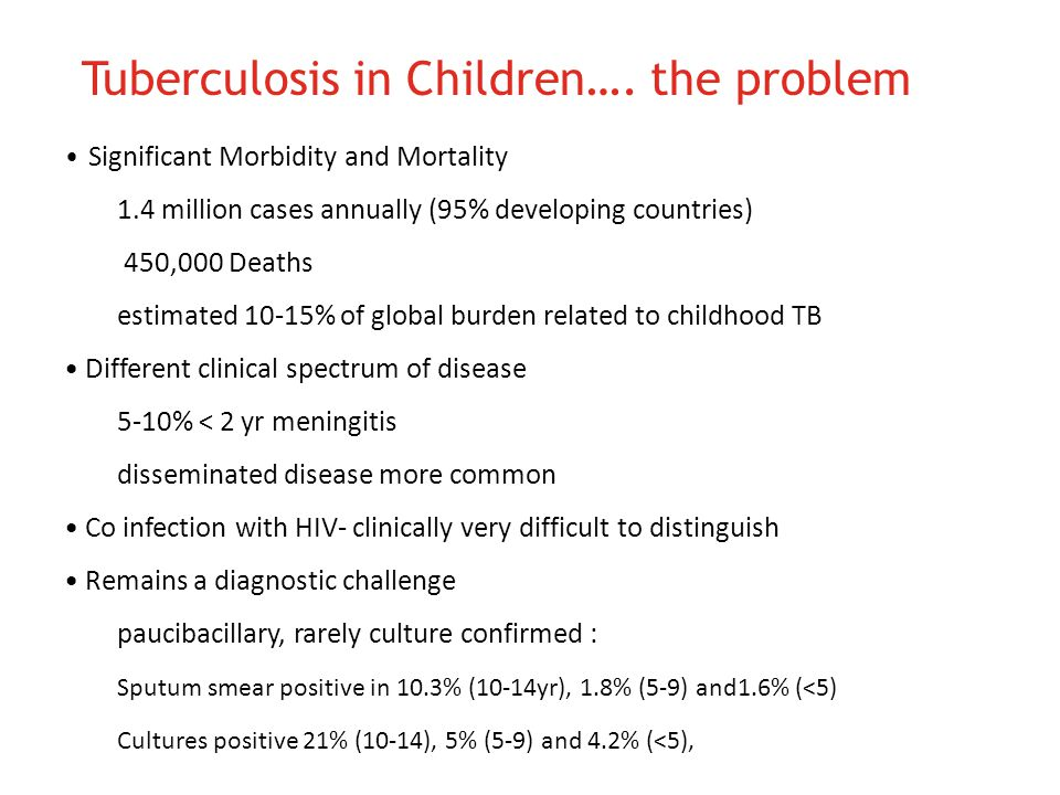 Tuberculosis in Children…. the problem
