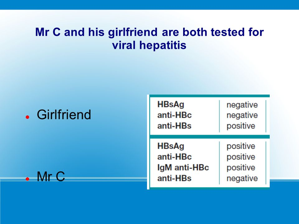 Mr C and his girlfriend are both tested for viral hepatitis