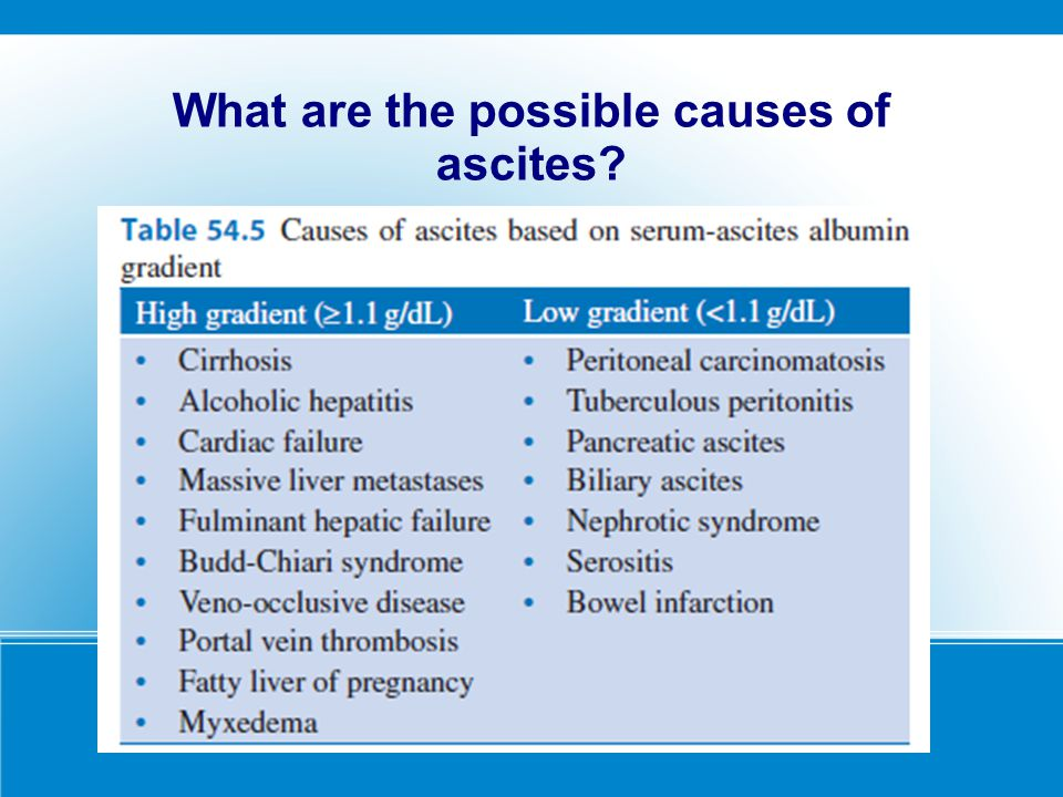 What are the possible causes of ascites