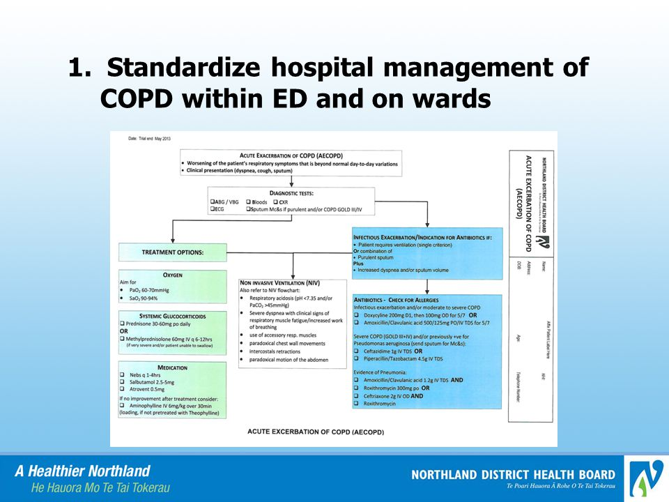 1. Standardize hospital management of COPD within ED and on wards