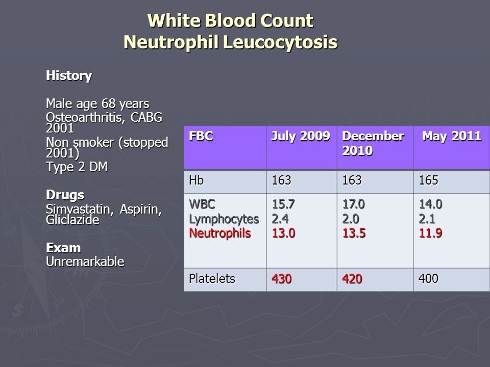 White Blood Count Neutrophil Leucocytosis