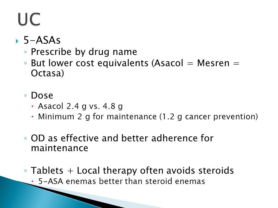 UC 5-ASAs Prescribe by drug name
