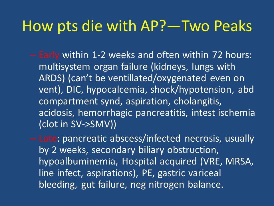 How pts die with AP —Two Peaks