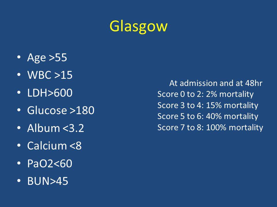 Glasgow Age >55 WBC >15 LDH>600 Glucose >180 Album <3.2