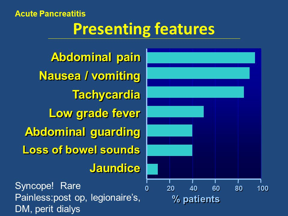 Presenting features Abdominal pain Nausea / vomiting Tachycardia