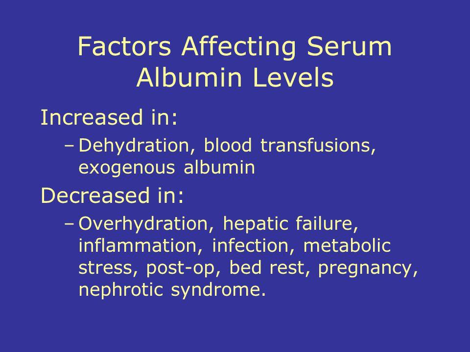 Factors Affecting Serum Albumin Levels