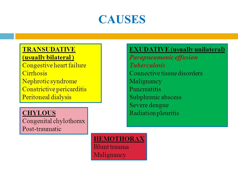 CAUSES TRANSUDATIVE (usually bilateral ) Congestive heart failure