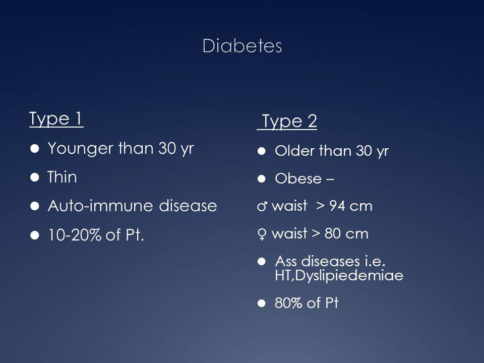 Type 2 Diabetes Type 1 Younger than 30 yr Thin Auto-immune disease