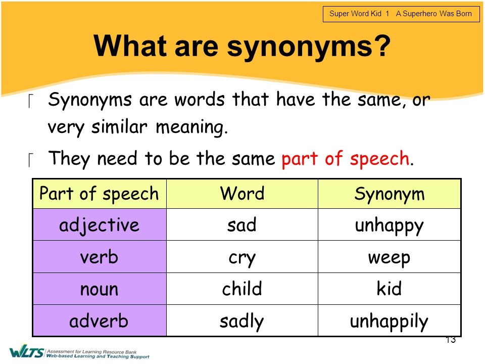 Usually synonym - cafenews info