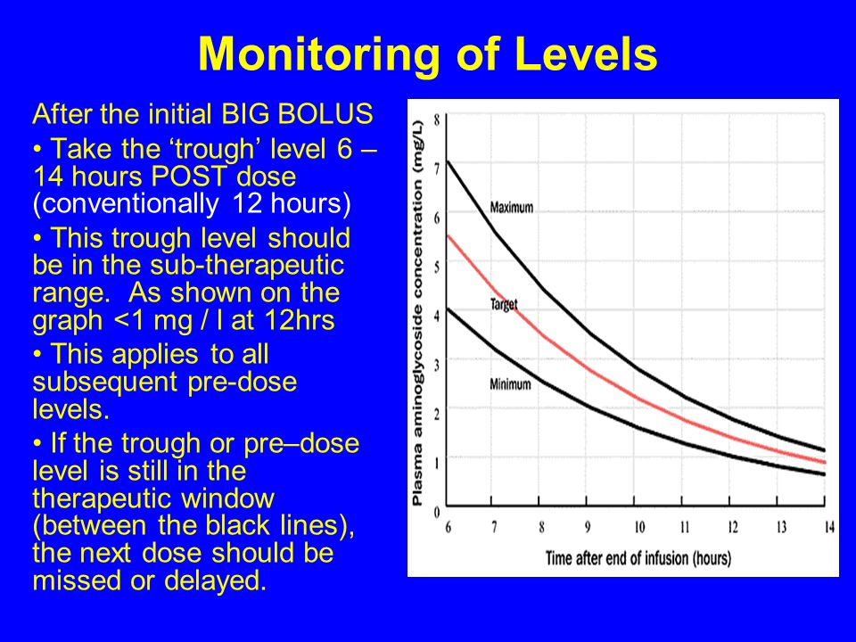 Monitoring of Levels After the initial BIG BOLUS
