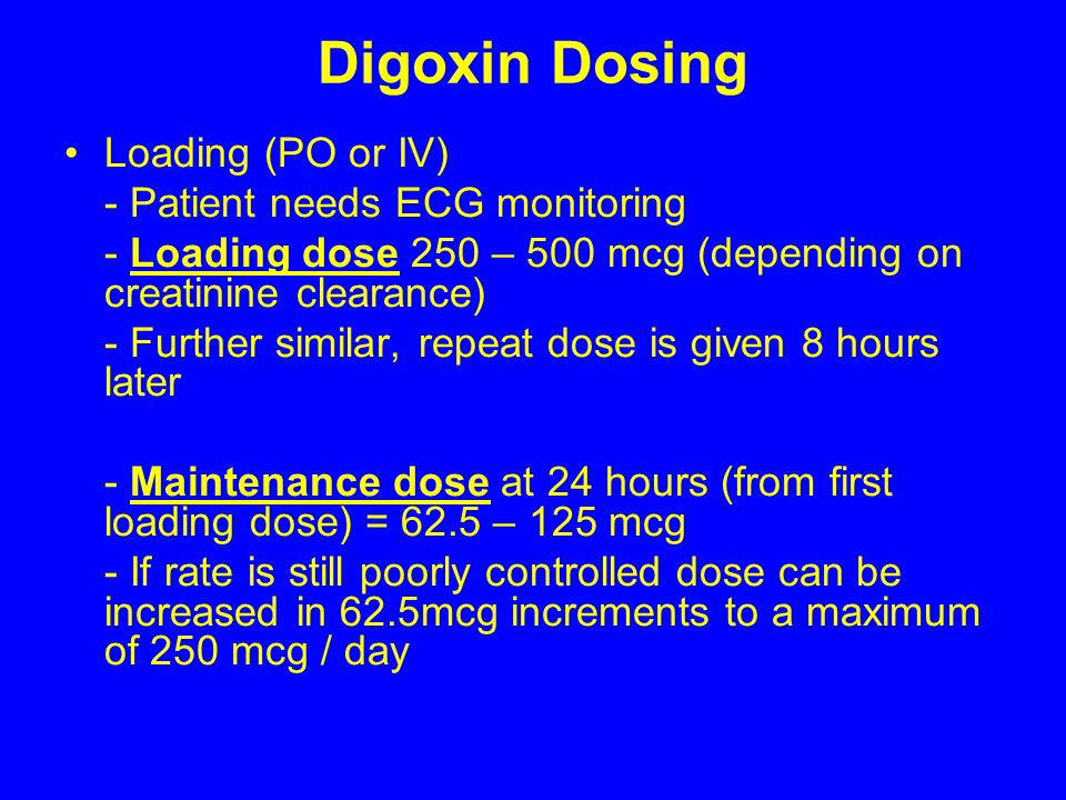Digoxin Dosing Loading (PO or IV) - Patient needs ECG monitoring