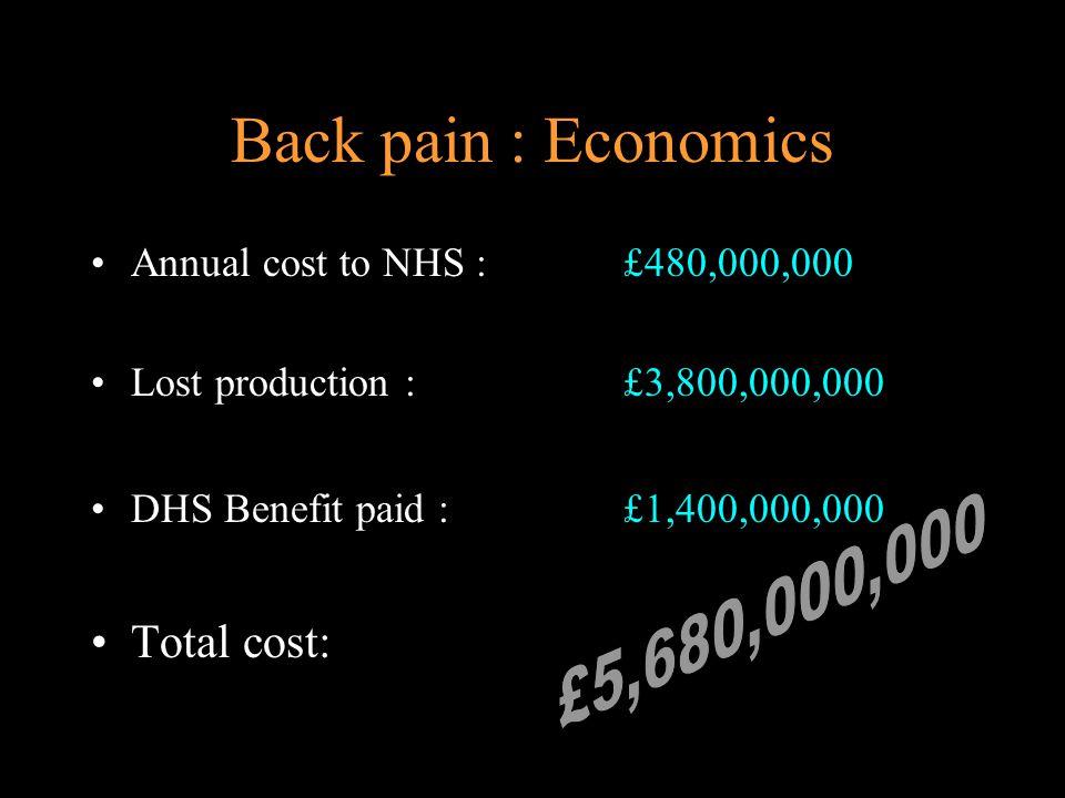 Back pain : Economics £5,680,000,000 Total cost: