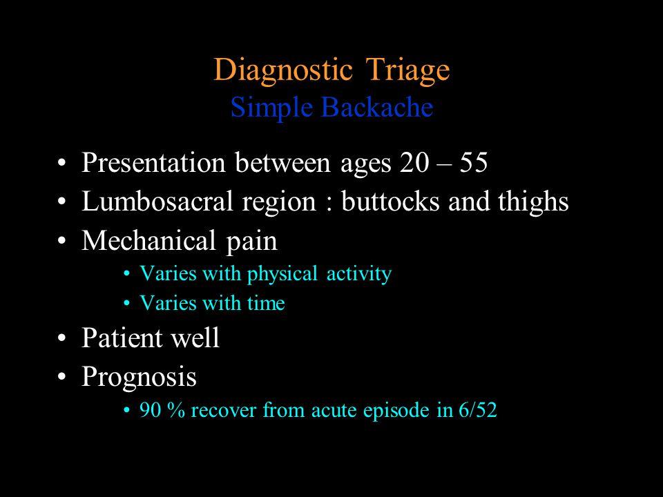 Diagnostic Triage Simple Backache