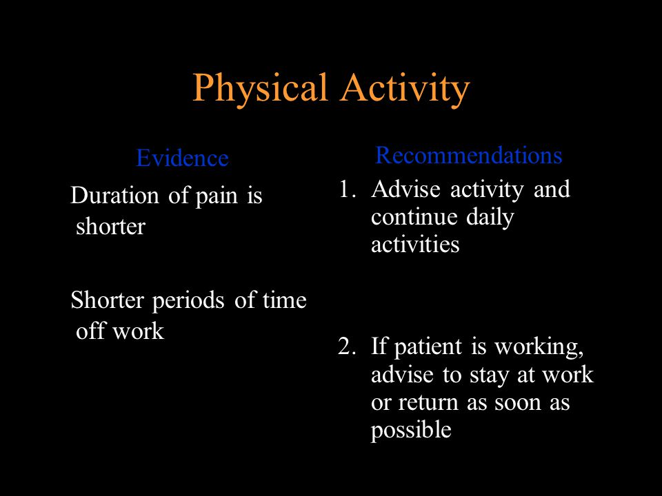 Physical Activity Evidence Duration of pain is shorter