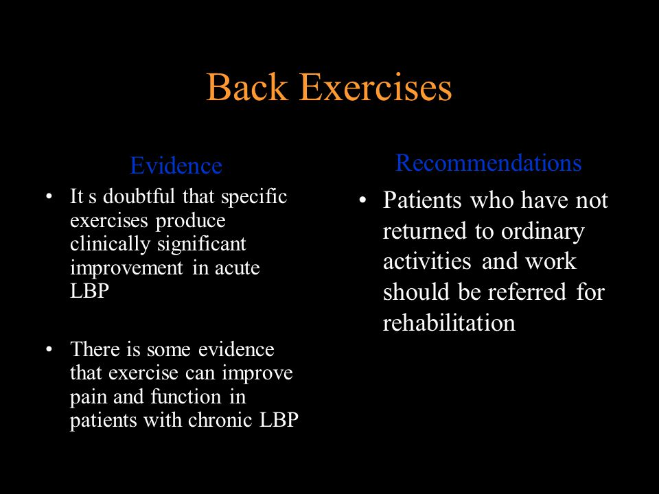 Back Exercises Recommendations Evidence
