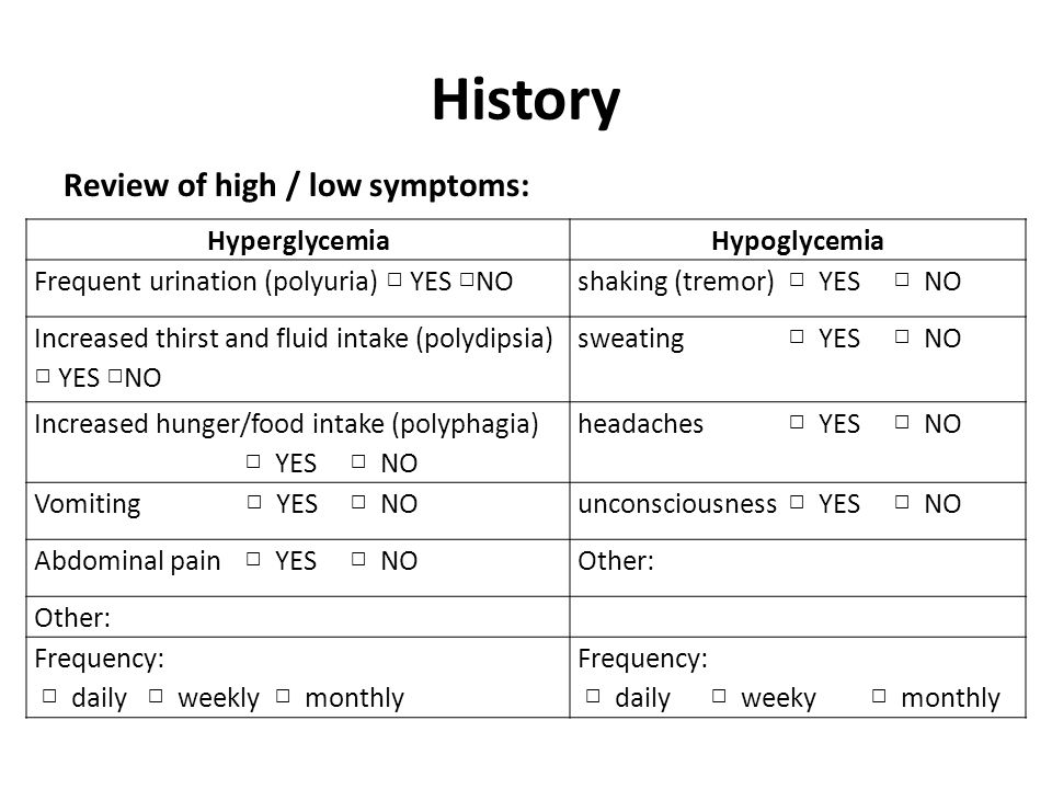 History Review of high / low symptoms: Hyperglycemia Hypoglycemia