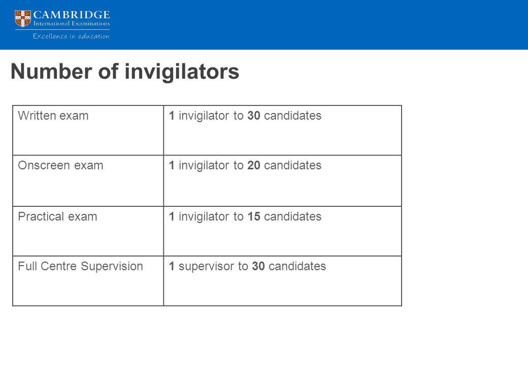 Number of invigilators