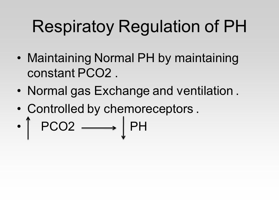 Respiratoy Regulation of PH