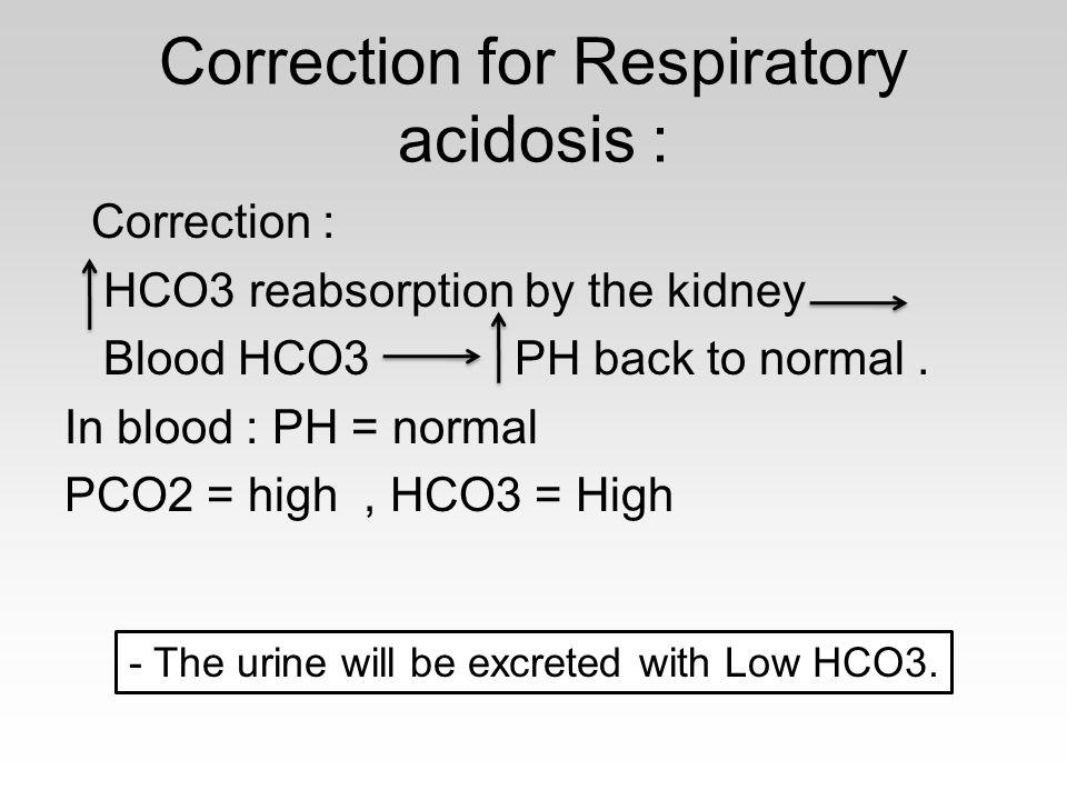 Correction for Respiratory acidosis :