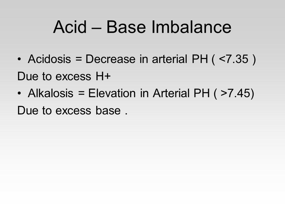 Acid – Base Imbalance Acidosis = Decrease in arterial PH ( <7.35 )