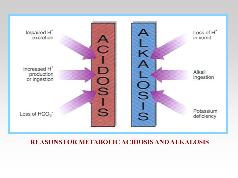 REASONS FOR METABOLIC ACIDOSIS AND ALKALOSIS